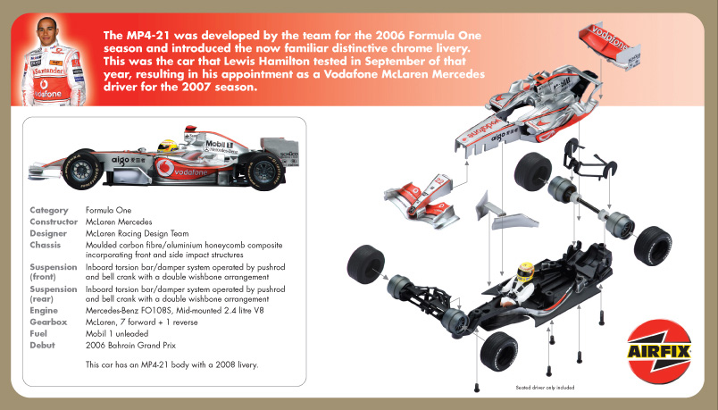 The back of the packaging, with lots of detail about the construction.